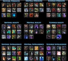 world of warcraft latest dota heroes