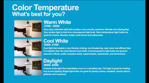 Best Office Light Bulbs Light Bulb Sizes Shapes And Temperatures Charts Bulb