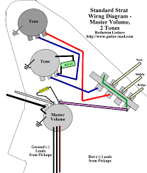 strat wiring diagrams 5 way super switch is used to split the coil Five Way Switch Wiring Diagram standard strat wiring diagram master volume 2 tones typical strat wiring with 2 tone controls strat stratocaster five way best five way switch wiring diagram