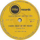 Every Beat of My Heart [LT Series]