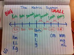 King Henry Math Chart Hodges Herald Better Than King Henry Died By Drinking