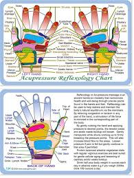 Wa 194 Hand Acupressure Reflexology Chart Wallet Altar