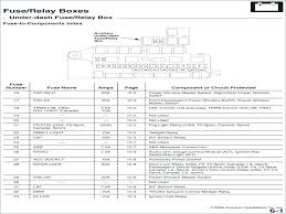 fuse box honda fit 2015 accord wiring diagram location of diagrams 2007 Honda Accord Fuse Box Diagram at Honda Accord 2015 Fuse Box