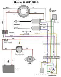 hp wiring diagram simple wiring diagram site 86 mercury 115 hp wiring diagram schema wiring diagrams mercury 15 hp wiring diagram 86 mercury