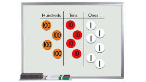 Place Value Chart With Disks Introducing Place Value Using Number Disks