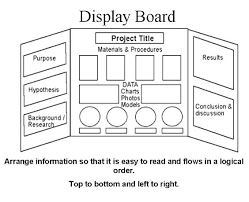 Science Fair Projects Layout Science Fair Layout Template Allcoastmedia Co