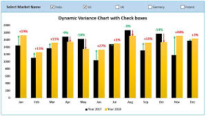Arrow Chart Dynamic Variance Arrows Chart With Check Boxes Pk An