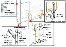 home design bathroom plumbing vent plumbing vent pipe toilet waste line bathroom vent pipe the most bathroom sink
