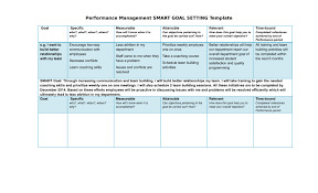 Smart Goals Template 10 Smart Action Plan Examples Doc Examples