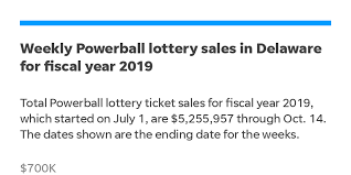 fiscal year 2019 dates powerball ticket sales weekly and cumulative fiscal year 2019 by
