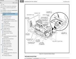 golf cart parts & technical manuals Club Car Golf Cart Parts Diagram club car parts manual free download club car golf cart parts manual