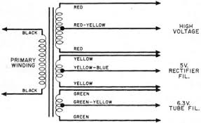 how to make power transformer substitutions 1959 popular standard color coding for power transformer leads rf cafe
