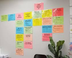 writing topics research papers macmillan pdf