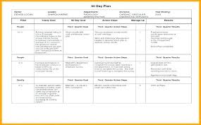 Example Sales Action Plan Sample Marketing Action Plan Template Free Sales And Marketing Plan Example