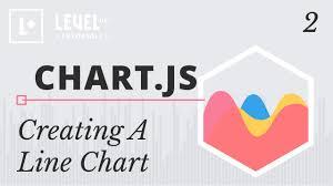 Chart Js Css Chartjs Tutorials 2 Creating A Line Chart