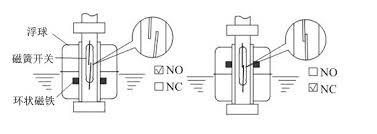 mini float level switch for water dispenser buy mini float level Float Level Switch Wiring Diagram mini float level switch for water dispenser Simplex Float Wiring-Diagram