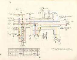 servicemanuals the junk man's adventures kawasaki fb460v wiring diagram kawasaki f6 125 wiring