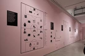 Small Picture Wall Graphic Designs Interiors Design