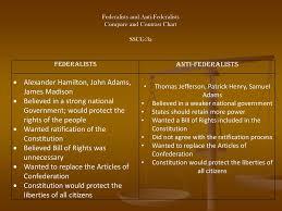 Sscg 3a Day 15 Explain The Main Ideas Over Ratification