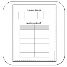 Sound Boxes Analogy Chart Template