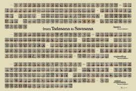 Yoga Pose Chart Poster Check Out 24x36 Yoga Poses From Tadasana To Savasana