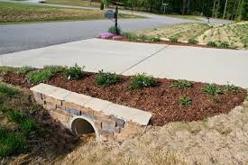 Mailbox Landscaping With Culvert - Google Search  Pinterest
