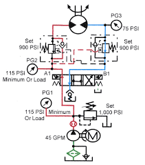 book   chapter    fluid motor circuits   other technologies    fig