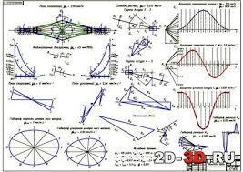 Курсовая работа по ТММ с чертежами Исследование рычажного силы  Курсовая работа по ТММ с чертежами Исследование рычажного силы