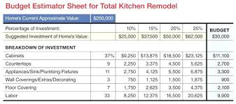 painting kitchen cabinets cost estimate cabinet remodel remodeling estimator innovative budget worksheet refacing