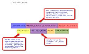 website cite mla mla format how to cite a website under fontanacountryinn com