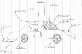 automobile diagram automobile image wiring diagram car interior diagram car auto wiring diagram schematic on automobile diagram