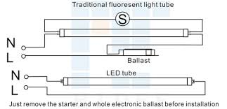 fluorescent light ballast replacement unlike fluorescent t8 lamps twin tube light circuit at Twin Tube Fluorescent Light Wiring Diagram