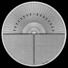 Optical Comparator Overlay Charts