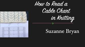 Reading A Knitting Pattern Chart How To Read A Cable Chart In Knitting
