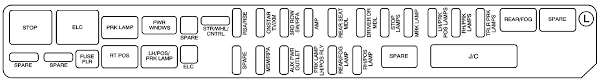 cadillac srx mk1 first generation 2008 fuse box diagram cadillac srx mk1 fuse box rear compartment left side