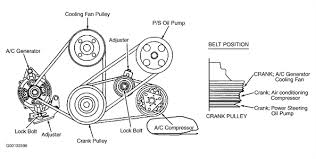 honda b18c1 engine diagram cars trucks questions answers lower right pullye making noise and not completely lower right pulley making noise and not completely turning what is this pulley there are two engines
