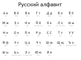 It might be difficult, though, to. Russian Alphabet Cyrillic Letters Pronunciation Learn Russian Language