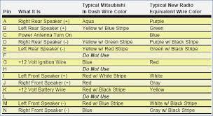 mitsubishi car stereo wiring colors wiring diagrams source pioneer car stereo wiring diagram 245 at Pioneer Car Stereo Wiring Diagram