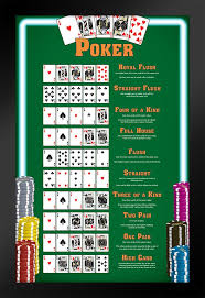 Pyramid America Winning Poker Hands Chart Game Room Cool Wall Decor Art Print Poster 12x18