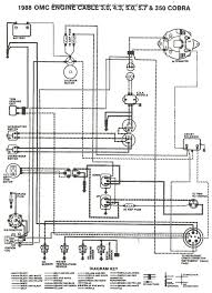 omc 4 3 wiring diagram 1989 omc ignition wiring diagram wiring hight resolution of 1988 omc wire diagram schematic wiring diagrams 1989 javelin bass boat electrical schematics