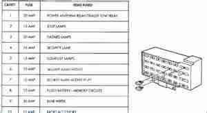 94 jeep grand cherokee fuse box diagram wiring diagram library 95 jeep grand cherokee fuse box diagram wiring library1996 jeep cherokee laredo fuse box diagram alpha