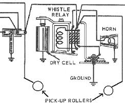 fm diagrams for horn parts diagram on left above is wiring diagram