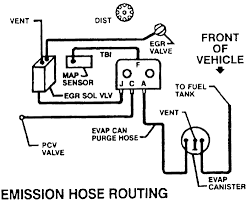 s pickup wiring diagram images astro wiring diagram get 95 chevy s10 vacuum diagram on 2000 blazer 4 3