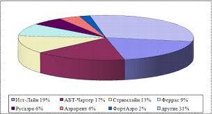 Анализ рынка депозитных продуктов дипломная работа Система обязательного страхования вкладов населения Целью дипломной работы является определение