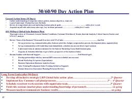 Personal Action Plan Template Classy 48 48 48 Day Plan Template Sales Manager Google Search 484848