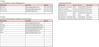 Hybrid Kt Project Planning Template Weekly Activity Report