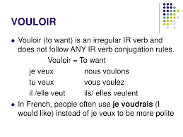 Vouloir Verb Chart Knowing Regular Ir Verbs And Their Conjugation Ppt Download