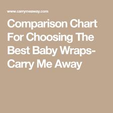 Baby Wrap Comparison Chart Comparison Chart For Choosing The Best Baby Wraps Wrap
