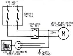 chemical feed pump wiring diagram for 220 volt chem pump