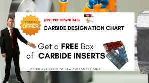 Carbide Insert Identification Chart Pdf Surplus Cutting Tools And Brand New Carbide Inserts Dirt Cheap